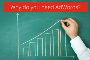 Why does a website need AdWords?