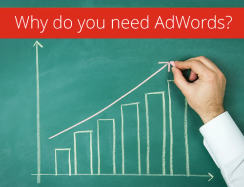 What is AdWords and should I be using it?